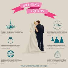 The Best Wedding Websites Best Wedding Website Options