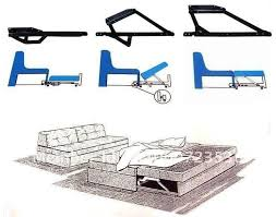 Folding Bed Mechanism Sofa Bed Mechanisms Www Redglobalmx Org