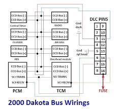 2001 dodge dakota radio wiring diagram also 2000 carlplant
