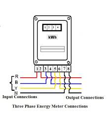 electrical standards energy meter connection single phase three