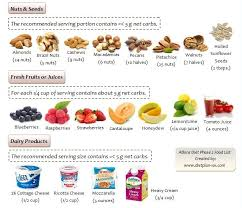 atkins diet phase 2 food list a place to takecare of yourself
