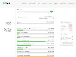 Pear Budget Spreadsheet by Mint Com Review Mint Online Budgeting Software