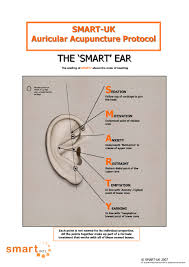 auricular acupuncture google search health meditation
