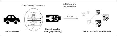 blockchain archives crypto news africa