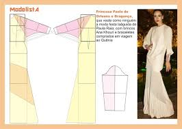 Draping Tutorial 5210 Best Semra Images On Pinterest Modeling Sewing Patterns