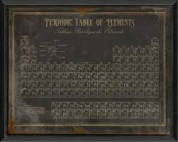 periodic table framed art periodic table of elements ii framed textual art in black reviews