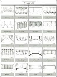 Window Cornice Styles Best 25 Window Valences Ideas On Pinterest Window Valances