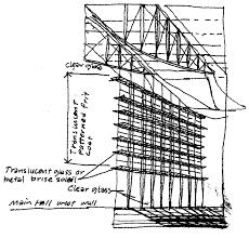 som san francisco international airport u2013 structural engineering