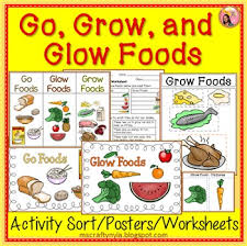 and glow go grow glow foods exles list food