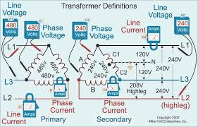 480v transformer wiring diagram wildness me
