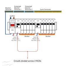 k7666sme mk k7666smet amendment 3 10 way metal consumer unit