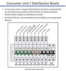 consumer unit distribution board electrical info pics non stop