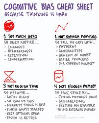 This Closest by Cognitive Bias Cheat Sheet Simplified U2013 Thinking Is Hard U2013 Medium