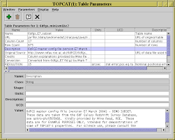Make A Table In Latex Topcat Tool For Operations On Catalogues And Tables