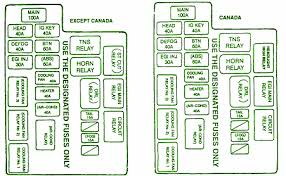 fuse box diagram mazda 626 fuse wiring diagrams instruction