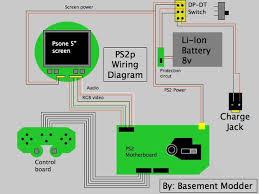 knight raizer portable ps2 5 steps