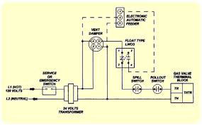 wiring diagram system boiler wiring diagram with zone valves y