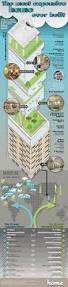 antilia is a building completed in mumbai for indian businessman
