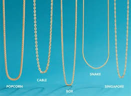 necklace chains styles images Jewelry chain styles for men and women a chain is a strand of jpg