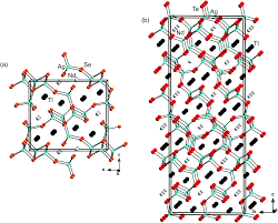 crystal structure electronic structure and physical properties of