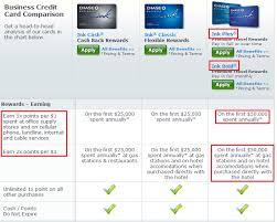 Business Prepaid Debit Card No Limit Prepaid Debit Cards Jgospel Us