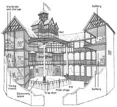 sketch of original globe jpg