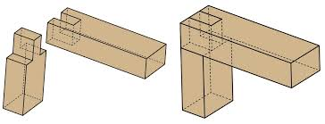 Different Wood Joints Pdf by Bridle Woodworking Joint At Corner Of Frame Kamishibai
