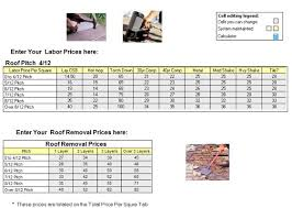 Roofing Estimates Per Square by Roofing Labor Price Per Square Calculator For Roofing Bids