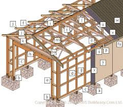 Wooden Toy Garage Plans Free by Garage Plans Free