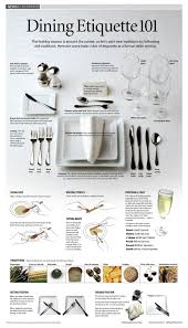 Email Writing Rules Of Business by Dining Etiquette Of Business