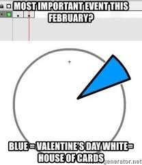 Meme Generator Pie Chart - most important event this february blue valentine s day white