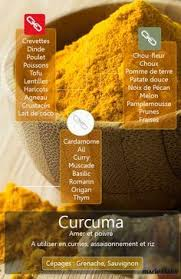 cuisiner le curcuma cuisiner avec la cannelle notes sucrées la cannelle et quantité
