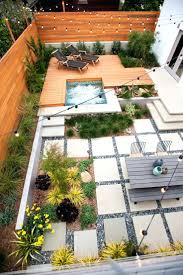 Backyard Ideas Without Grass Patio Ideas Backyard Landscape Ideas No Grass Patio Flower Ideas