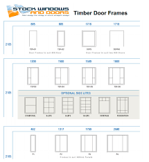 Standard Interior Door Size Standard Interior Door Handballtunisie Org