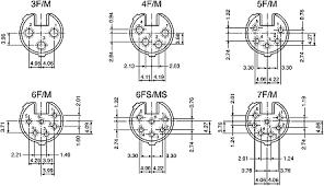 nc5fx neutrik 5 way cable mount xlr connector female silver