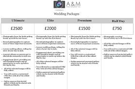 Photography Wedding Packages Uk U0026 International Wedding Photographers Wedding Packages