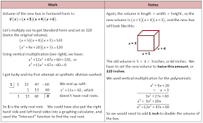 another polynomial word problem