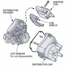 honda civic ignition coil p1381 on my 1998 honda civic lx car dying coming stops