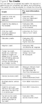 W4 Worksheet Publication 919 How Do I Adjust My Tax Withholding Adjusting