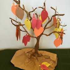 diy thankful tree a decoration and activity in one twitchetts