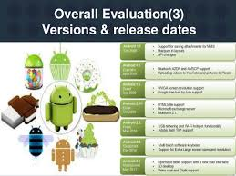 list of android versions android seminar ppt