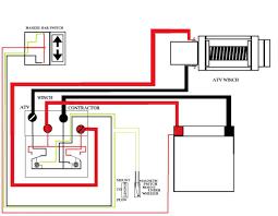 arctic snow plow wiring diagram elvenlabs com