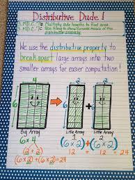 distributive property multiplication anchor chart matemáticas y