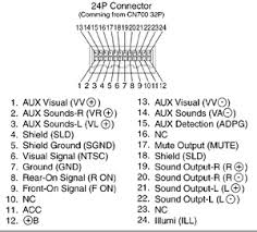 wiring diagram for a kenwood car stereo u2013 the wiring diagram