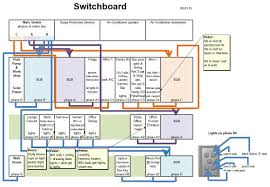 house wiring diagram australia and australian gooddy org kwikpik me