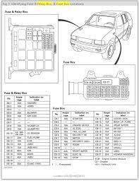 lotus fuse box diagram lotus wiring diagrams collection