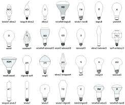 ceiling fan light bulb size light bulb types guide fluorescent bulbs light bulb size chart uk