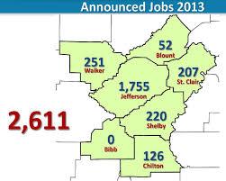 Zip Code Map Nashville by Blueprint Birmingham Summit Reveals How Birmingham Is Faring