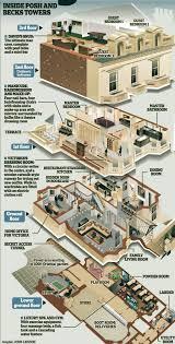 celebrity house floor plans david and victoria beckham new mansion london celebrity homes