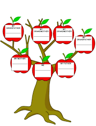 template single parent family tree template review